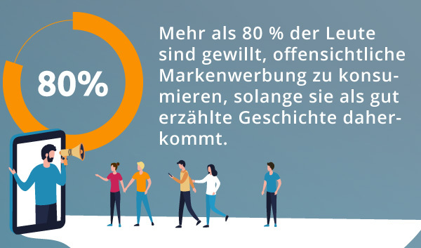 Eine Infografik zum Thema Werbung.