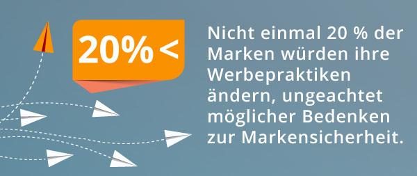 Eine Infografik zu Marken, die bei der Markensicherheit nicht mitmachen.