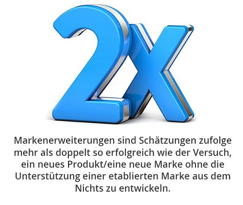 Die Zahl 2 mit einem Malzeichen und einer Information zu Marken.