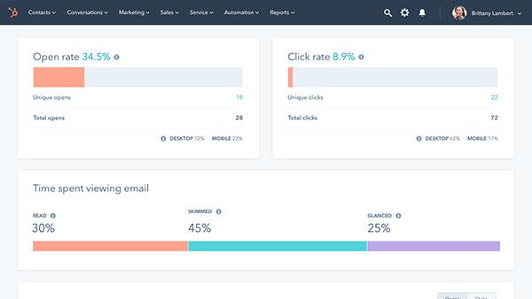 Screenshot from Hubspot's email analytics dashboard.