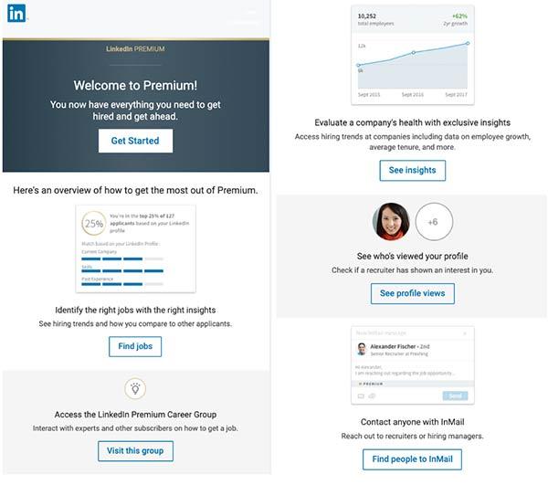 Screenshot einer Willkommens-E-Mail für LinkedIn Premium, in der fünf LinkedIn Premium-Funktionen vorgestellt werden.