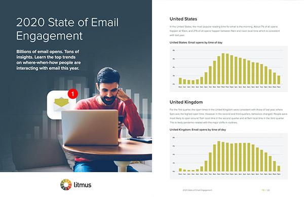 Screenshot von zwei Seiten aus dem State of E-Mail Engagement Report von Litmus.